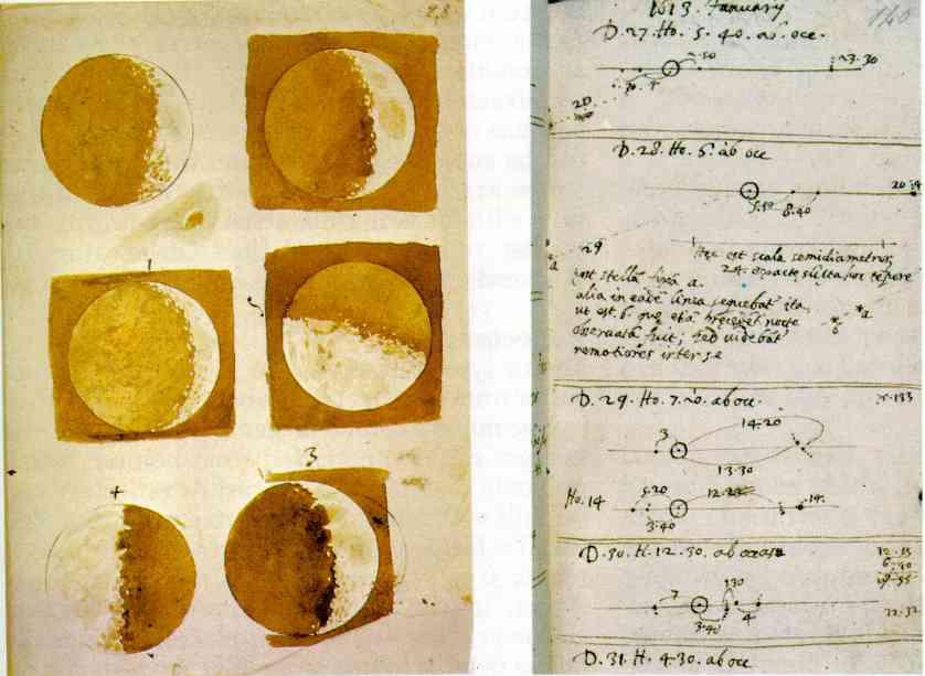 Galileo sketches